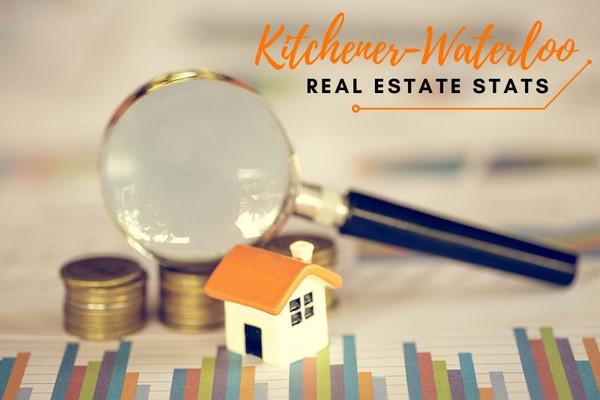 Kitchener-Waterloo Real Estate Market May 2020