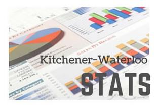 Kitchener-Waterloo Real Estate Market Update